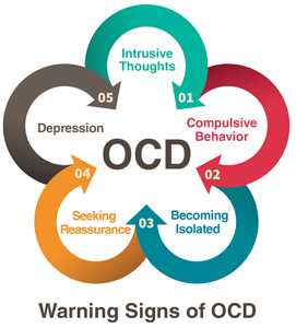 5 Warning Signs of OCD Infographic